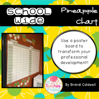 Make a Pineapple Chart: Editable
