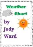 Weather Chart - Make a Weather Chart for the Classroom