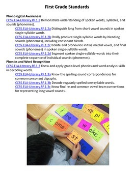 Make-a-Word CVCC Word Family Flashcards