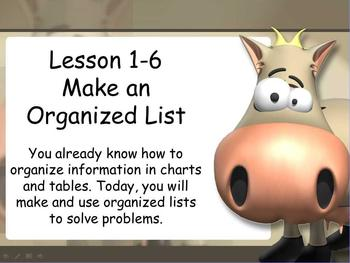 "Make an Organized List Animated Interactive PowerPoint Lesson ""Updated!!"""