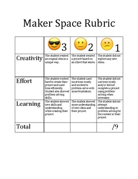 Maker Space Rubric