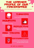 Makerspace Learner Profile Attributes Poster