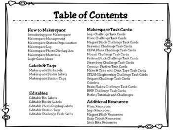 Makerspace Made Easy: Comprehensive Bundle