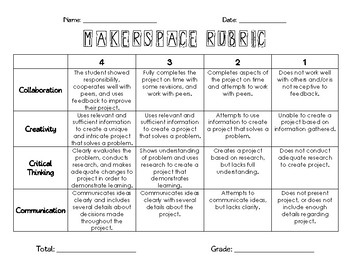 Makerspace Rubric