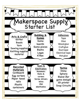 Makerspace Starter List