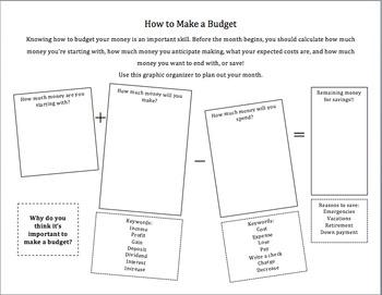 Making A Budget!