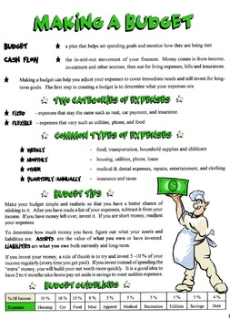 Making A Financial Budget Lesson