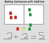 Making Addition Sentences Kinder-First Grade Math Envision Smartboard