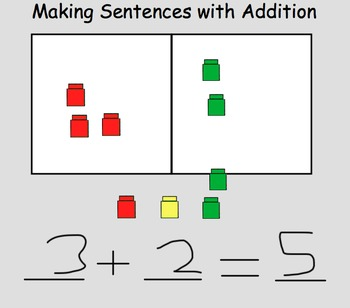 Making Addition Sentences Kinder-First Grade Math Envision