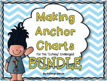Making Anchor Charts BUNDLE: Set 1, Set 2, Set 3