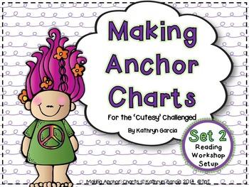 Making Anchor Charts Set 2: Reading Workshop Setup