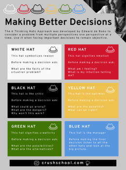Making Better Decisions - Printable Classroom Poster