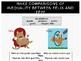 Making Comparisons in Spanish Bundle