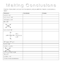 Making Conclusions Worksheet