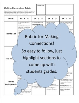 Making Connection: Text to Self, Text, World/Media with Rubric and Posters