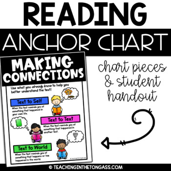 Making Connections Poster (Reading Anchor Chart)