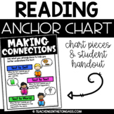 Making Connections Poster | Reading Anchor Chart