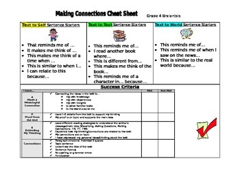 Making Connections Cheat Sheet