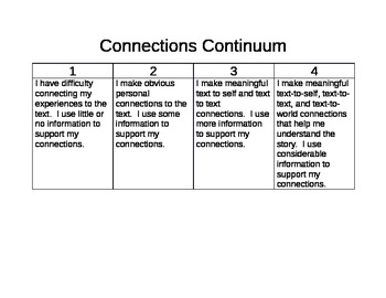 Making Connections Continuum