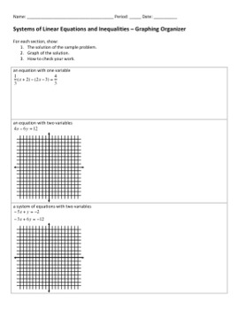 Making Connections: Linear Equations and Inequalities