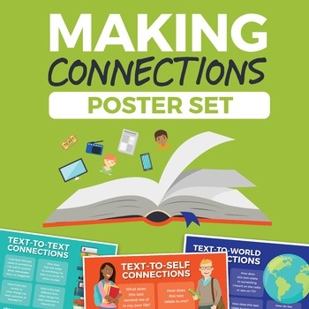 Making Connections Poster Set: Text to Self, Text to Text, Text to World