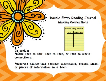 Making Connections Reading Project: Double Entry Journal