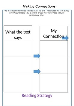 Making Connections Reading Strategy Poster and Graphic Organiser