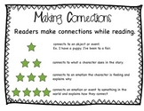 Making Connections Rubric