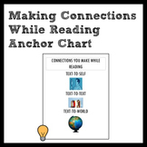 Making Connections While Reading Anchor Chart