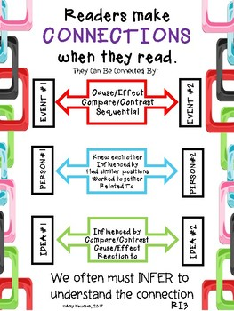 Making Connections between Two Individuals, events,  or ideas Anchor Chart