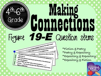 Making Connections question stems 4th-6th grade (FIGURE 19F)