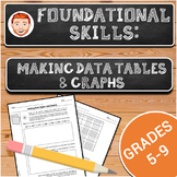 Foundational Skills: Making Data Tables and Graphs