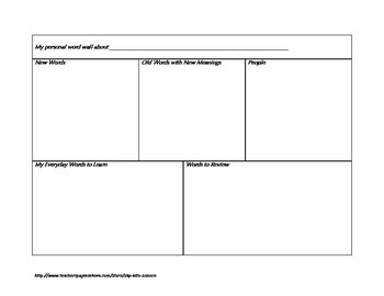 Making Elementary Science Word Walls Work