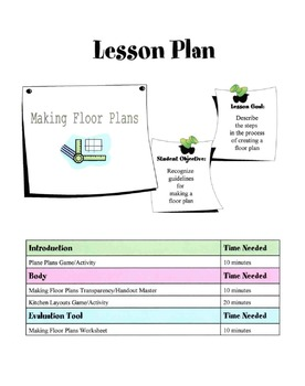 Making Floor Plans Lesson