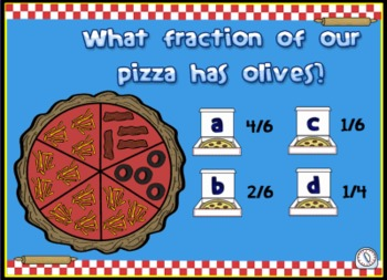 Making Fractions with Pizza Promethean ActivInspire Flipchart Lesson