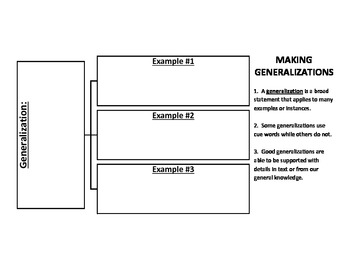 Making Generalizations Graphic Organizer