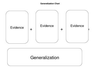 Making Generalizations: Graphic Organizer Chart