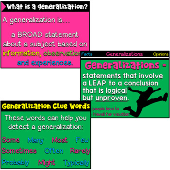 Generalizations Powerpoint (including valid vs. faulty)