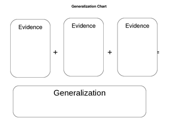 Making Generalizations: Unit Materials All-in-One DEAL!