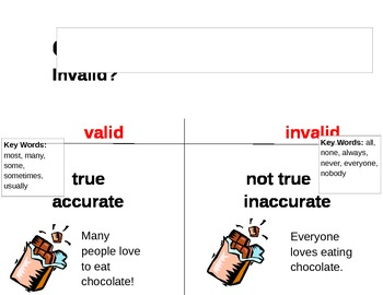 Making Generlizations Visuals- Valid or Invalid?
