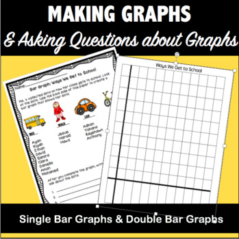 Making Graphs & Asking Questions About Graphs