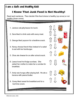 Healthy Eating Choices - Junk Foods