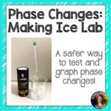 Making Ice Lab- teaching phase changes