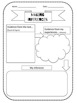 Common Core Making Inferences Worksheet