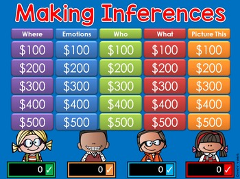Making Inferences - Jeopardy Style Game Show