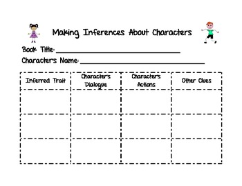Making Inferences About Characters By Elementary Classroom Treasures