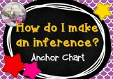'Making Inferences' Anchor Chart