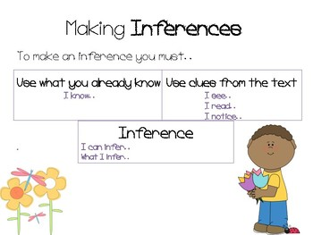 Making Inferences: Anchor chart and activity