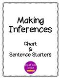 Making Inferences: Chart & Sentence Starters