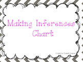Making Inferences Chart